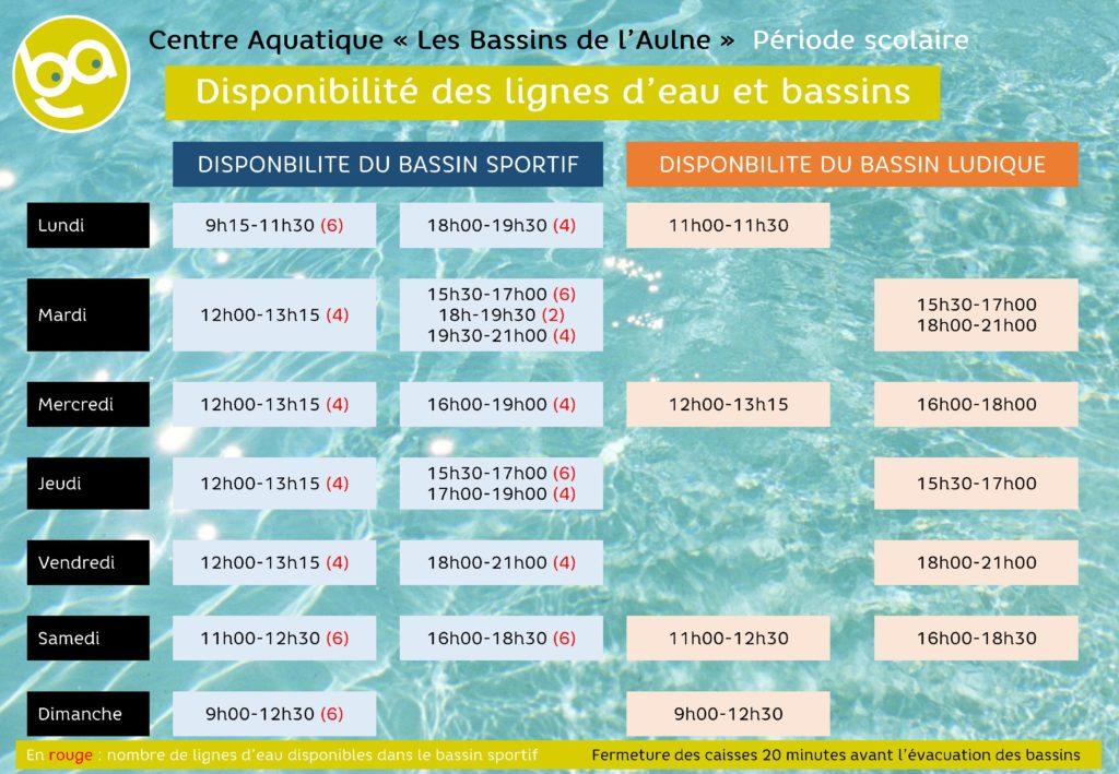 Piscine Châteaulin disponibilités lignes eau et bassins